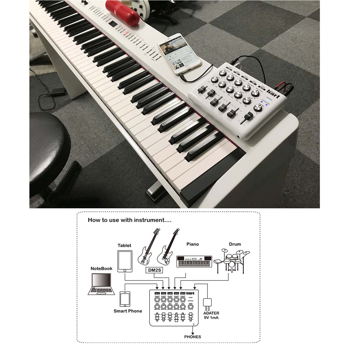 Loop mixer Application for Instrument